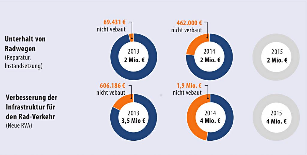 2015-03-04_reden-ist-plastik-statistik