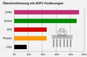 Grafik-Uebereinstimmung-WPS